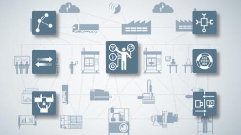 Características da Manufatura Inteligente